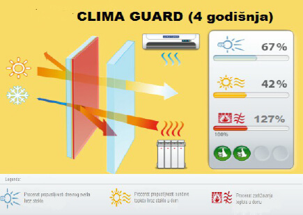 clima guard (1)